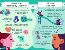 Is Your Spouse Borderline or Bipolar